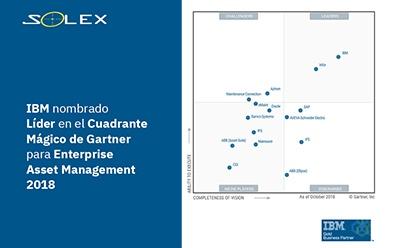 IBM Maximo Líder en el Cuadrante Gartner 2018