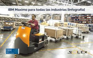 ibm maximo industrias ventajas