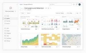 tableau server datos analitica