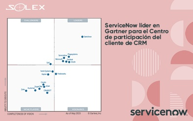 ServiceNow líder en Gartner para la Gestión de Relaciones con el Cliente CRM
