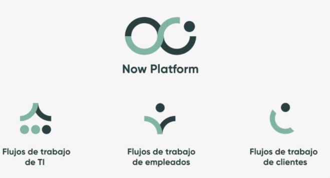 now platform