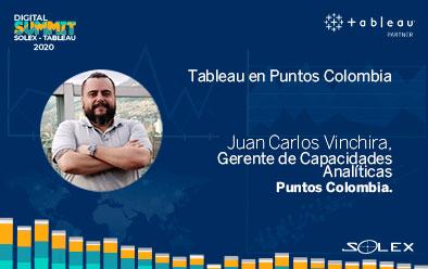 Solex & Tableau | Caso de Éxito Puntos Colombia