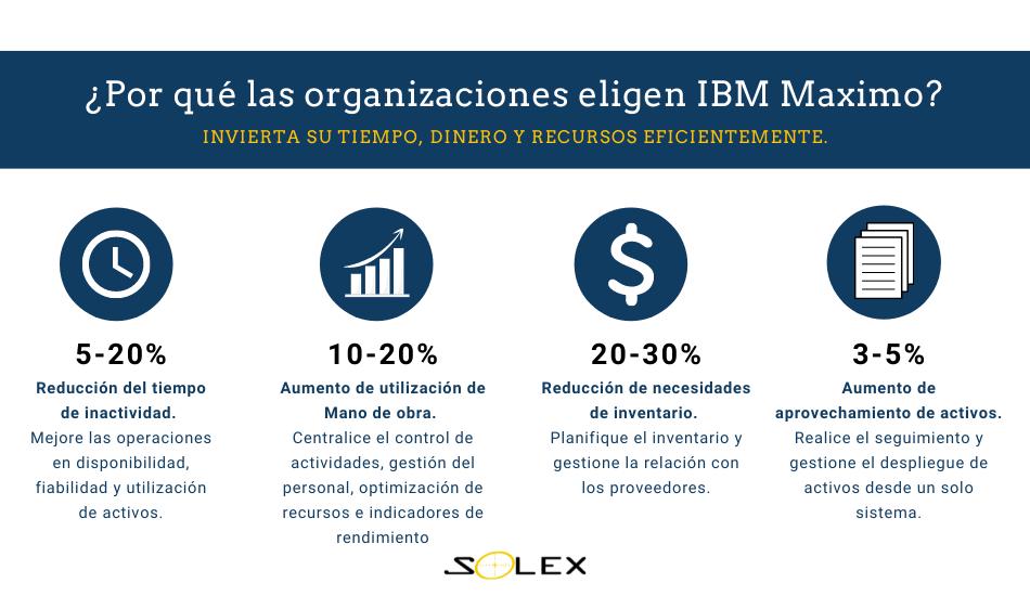 ventajas empresas ibm maximo